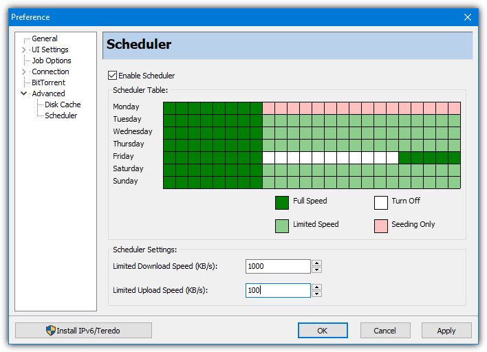 Bitspirit scheduler