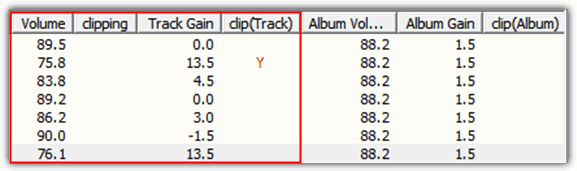 how to normalize mp3 files to play at the same volume