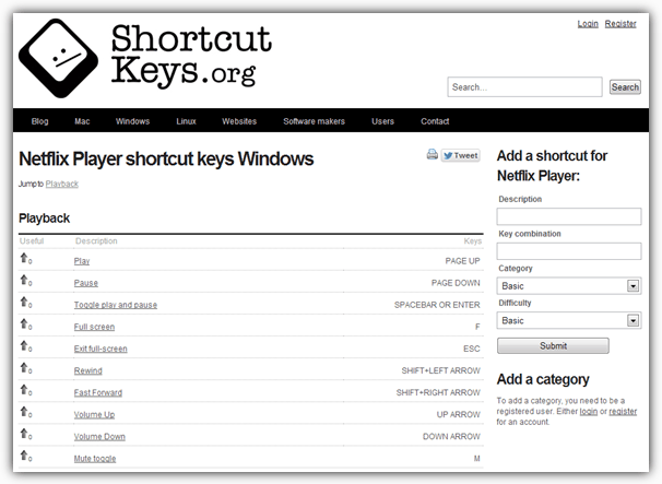 shortcutkeys.org