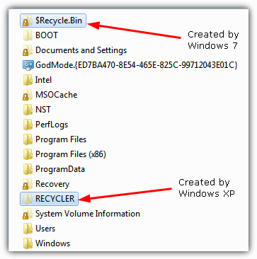 $recycle.bin and recycler on the same drive