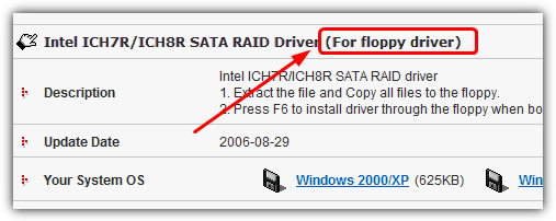 download sata floppy driver