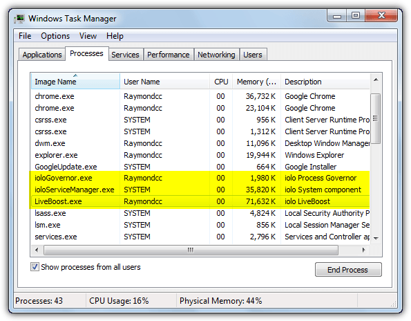 system mechanic memory usage