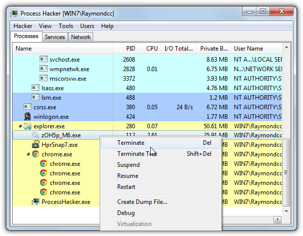 Process hacker replacement task manager