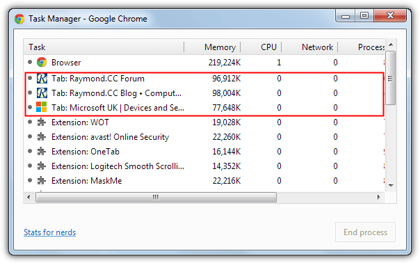 chrome tab memory usage