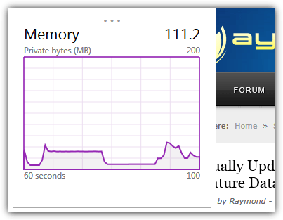 performance dashboard memory graph