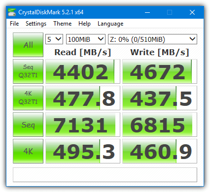 13 Free RAM Disk Tools Benchmarked for Read and Write Speed