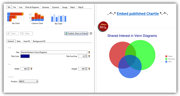 10 Ways to Easily Create Charts Online Without Using Excel or Any ...