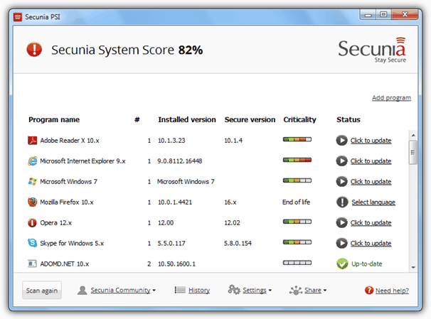 Secunia software list