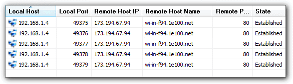 Network Activity of the host names in Proc Net Monitor