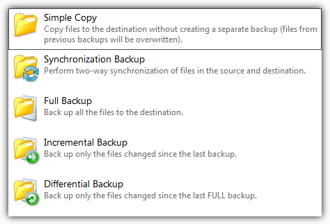 backup method