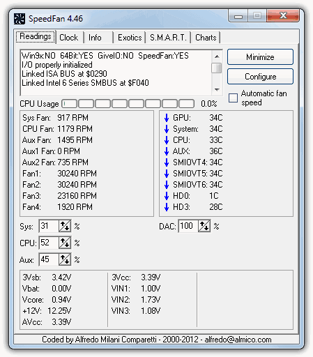 7 tools to monitor your system hardware raymond a graph is also available for any of the temperature fan speed or voltage readings you want to include speedfan does require a bit of setting up to get ccuart Images