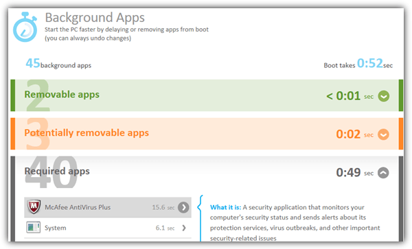 soluto background apps