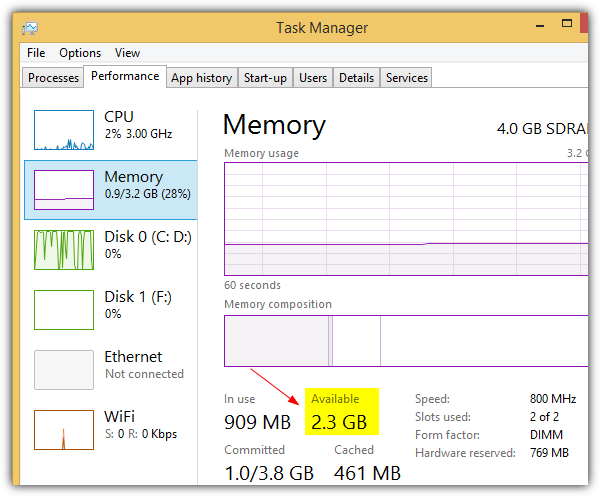available memory in task manager