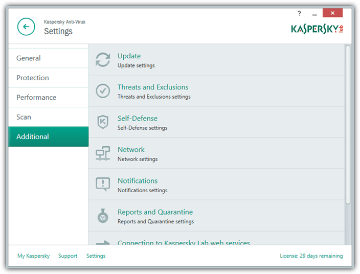 kaspersky threats and exclusion