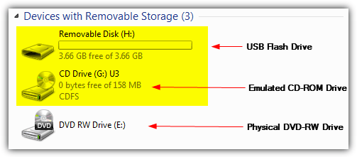 How to Customize U3 USB Smart Drive to Become Ultimate Hack
